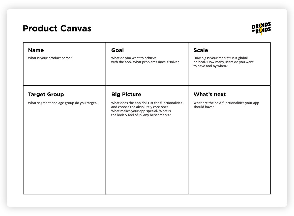 Product Canvas Free Template