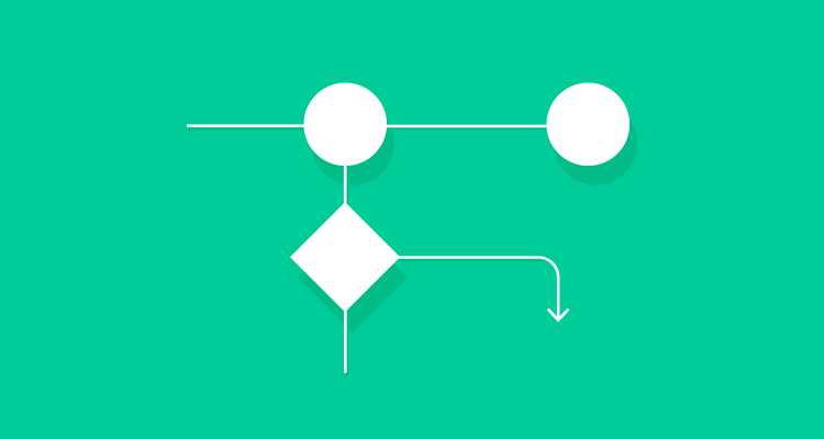 What is a User Journey Map in Software Development?