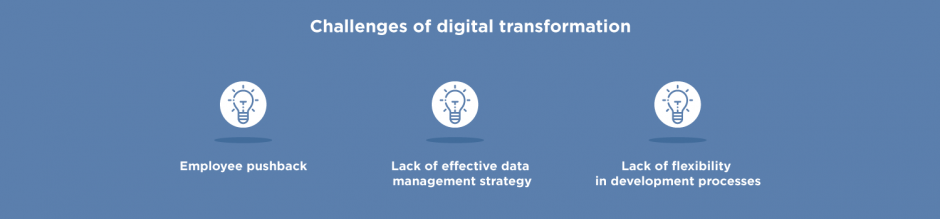 challenges of digital transformation