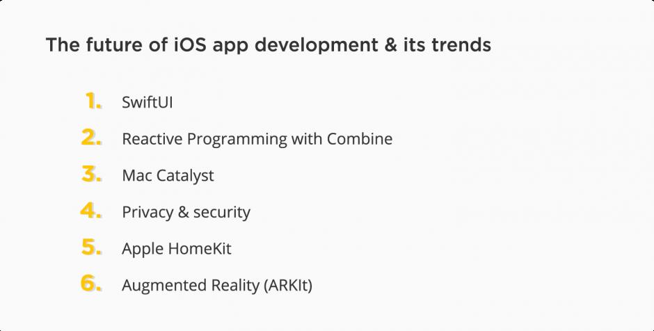 Future of iOS app development - iOS development trends for 2020
