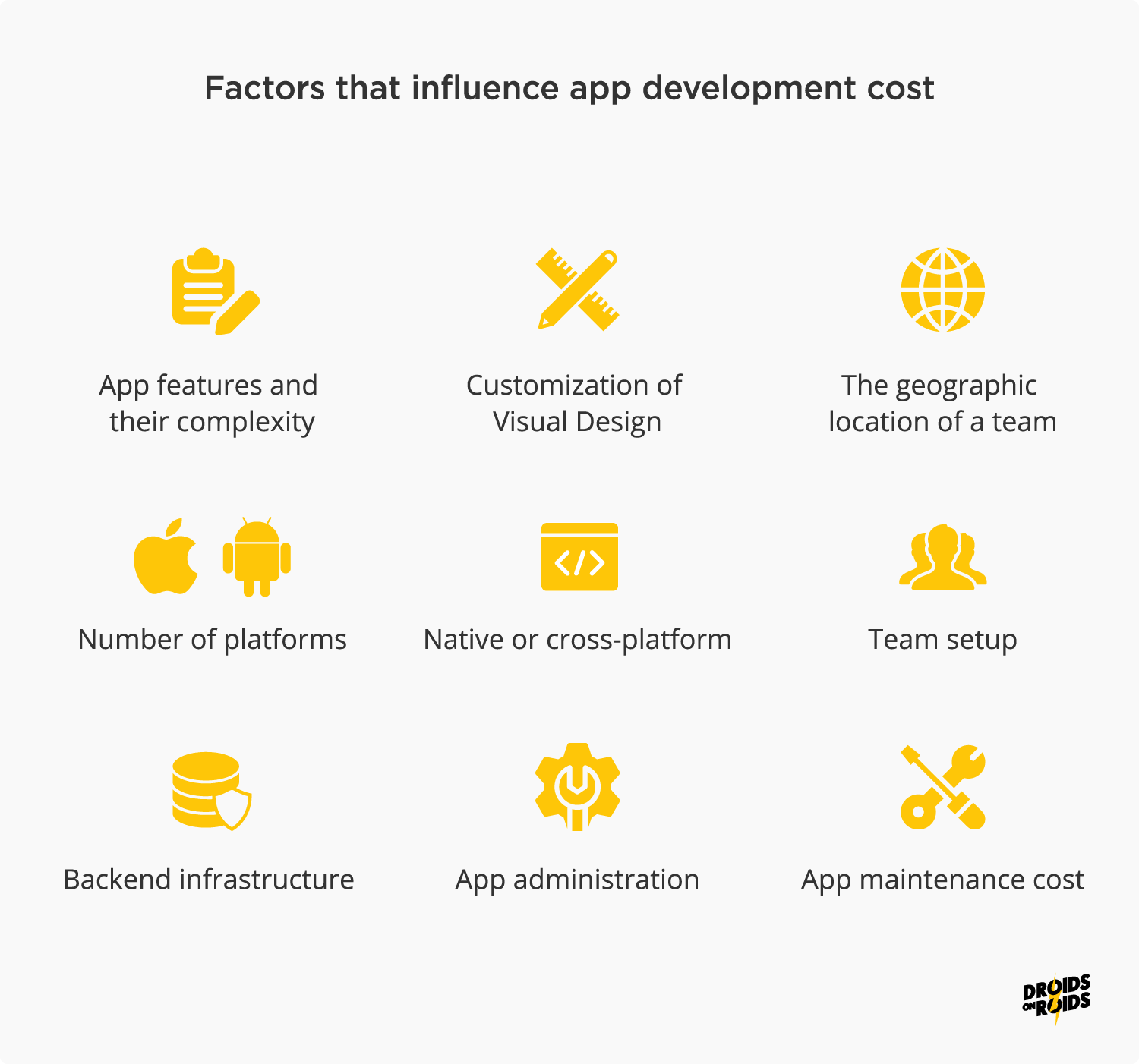 What factors affect the cost of mobile app development?