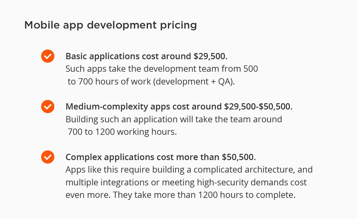 how much does it cost to develop a mobile app in 2020?