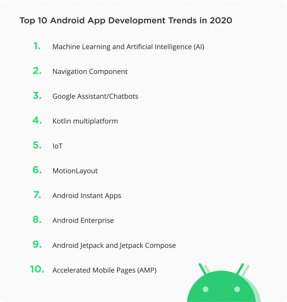 Top Android development trends 2020