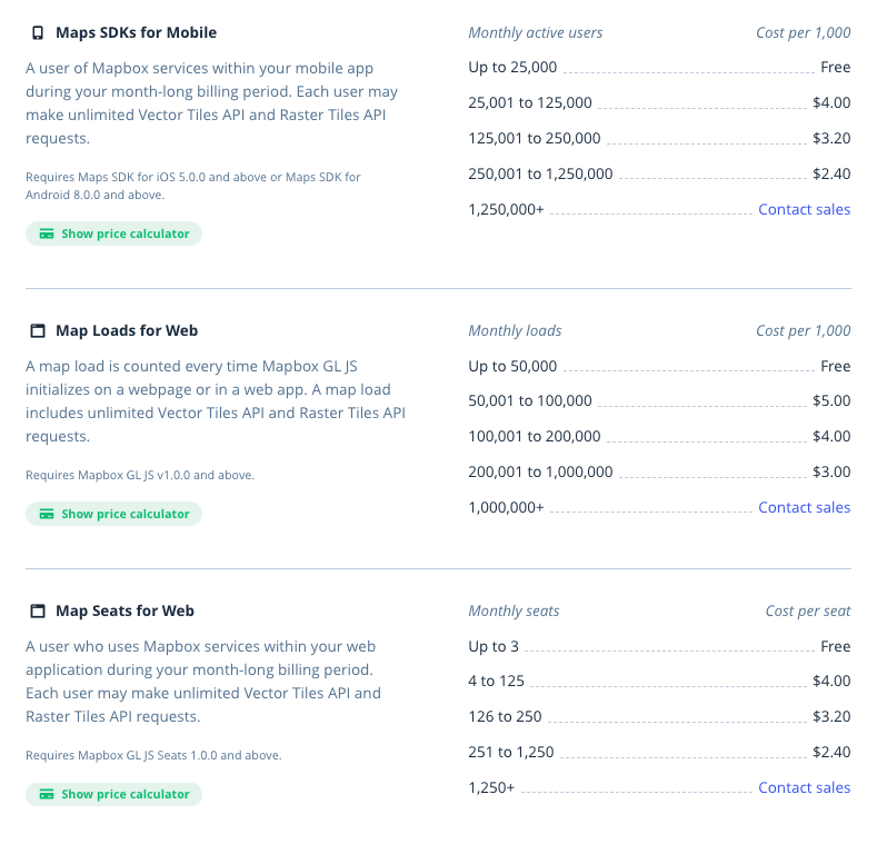 Mapbox pricing